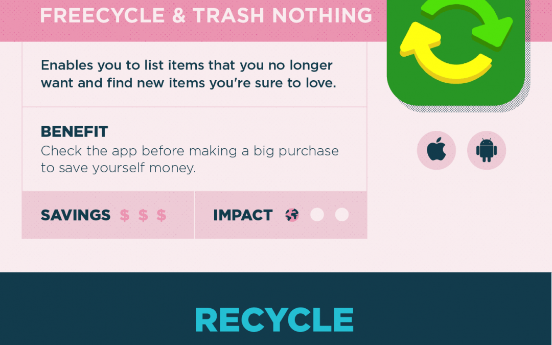 Infographic: Eco-Friendly Apps — Go Green & Save Money